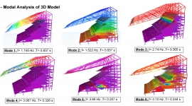 Vibration Serviceability of Stadium Structures under Crowd Action